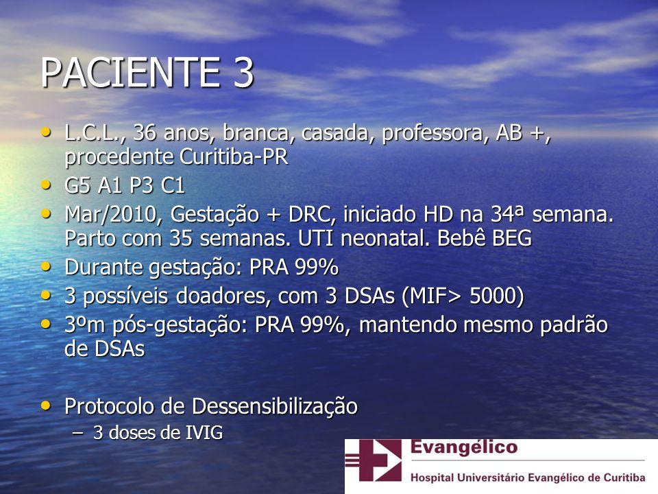 PACIENTE 3 L.C.L., 36 anos, branca, casada, professora, AB +, procedente Curitiba-PR. G5 A1 P3 C1.