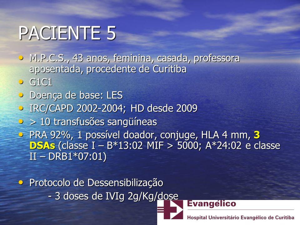 PACIENTE 5 M.P.C.S., 43 anos, feminina, casada, professora aposentada, procedente de Curitiba. G1C1.