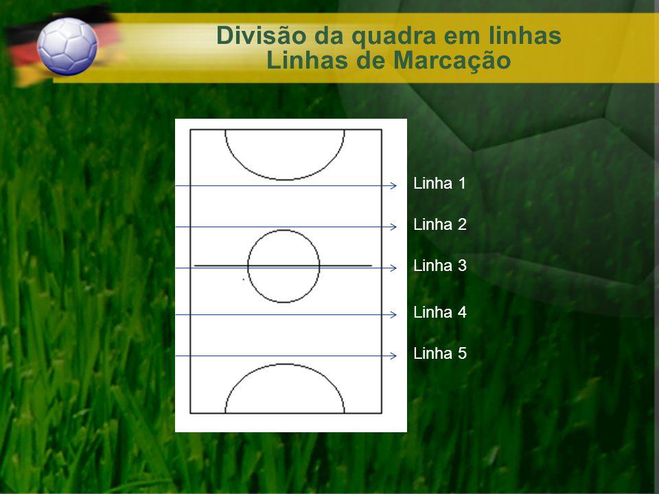 Divisão da quadra em linhas Linhas de Marcação