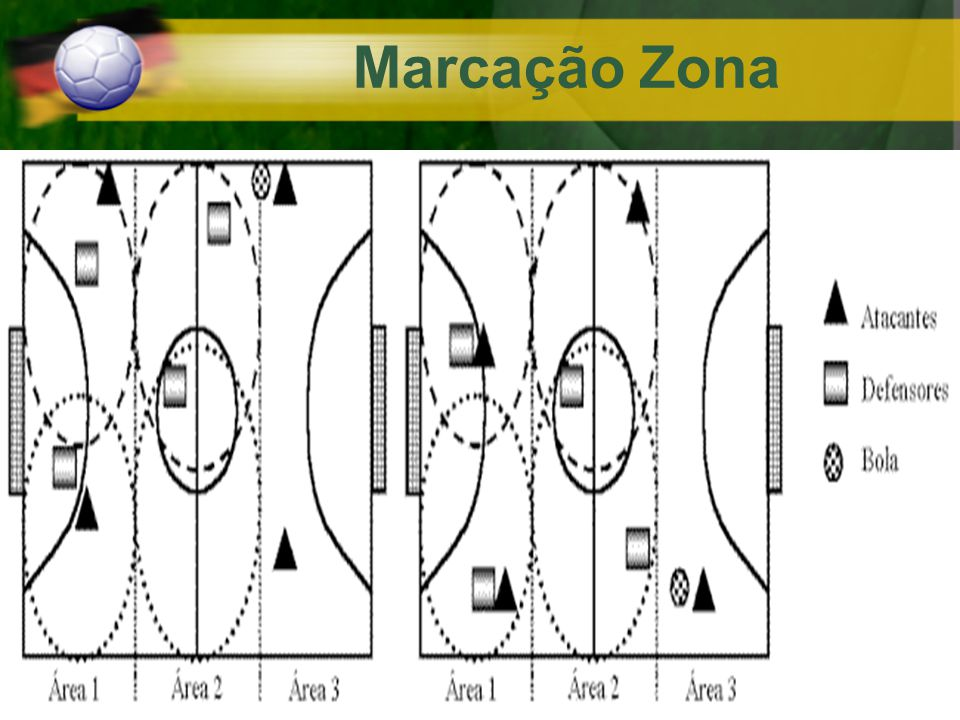 Marcação Zona