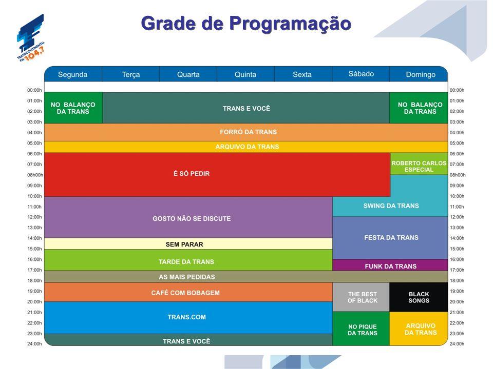 Grade de Programação