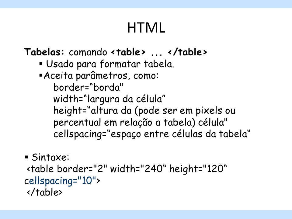 Tecnologia web xhtml aula 5 profa rosemary melo ppt for Html table border width