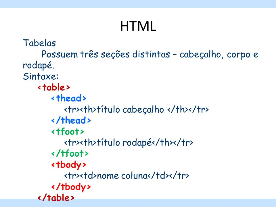 Tecnologia web xhtml aula 5 profa rosemary melo ppt for Tr th td table html