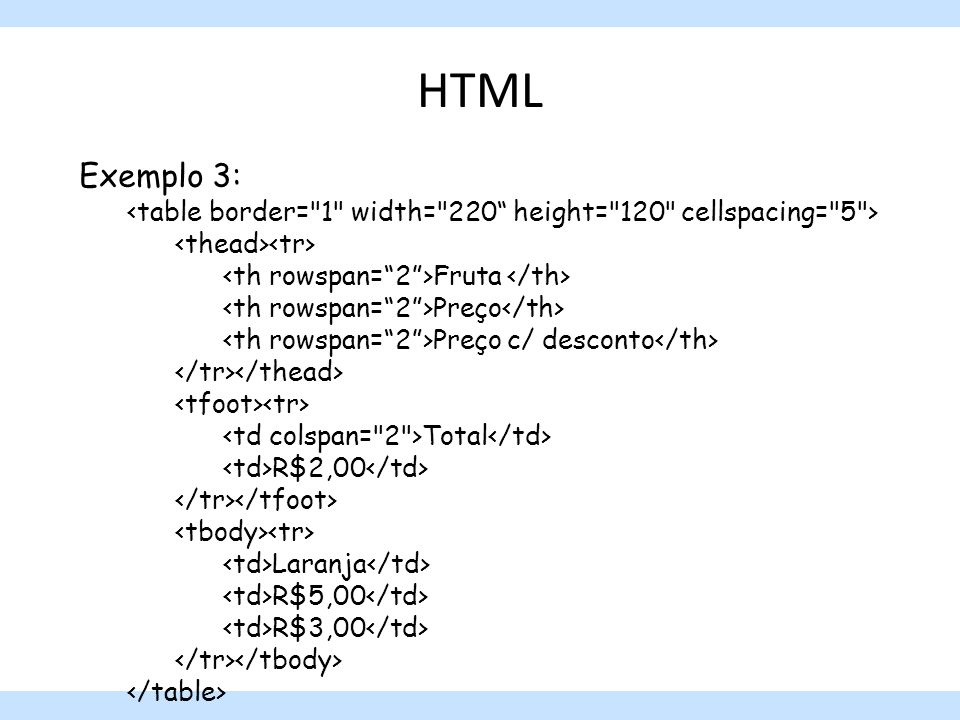 Tecnologia web xhtml aula 5 profa rosemary melo ppt for Table th rowspan