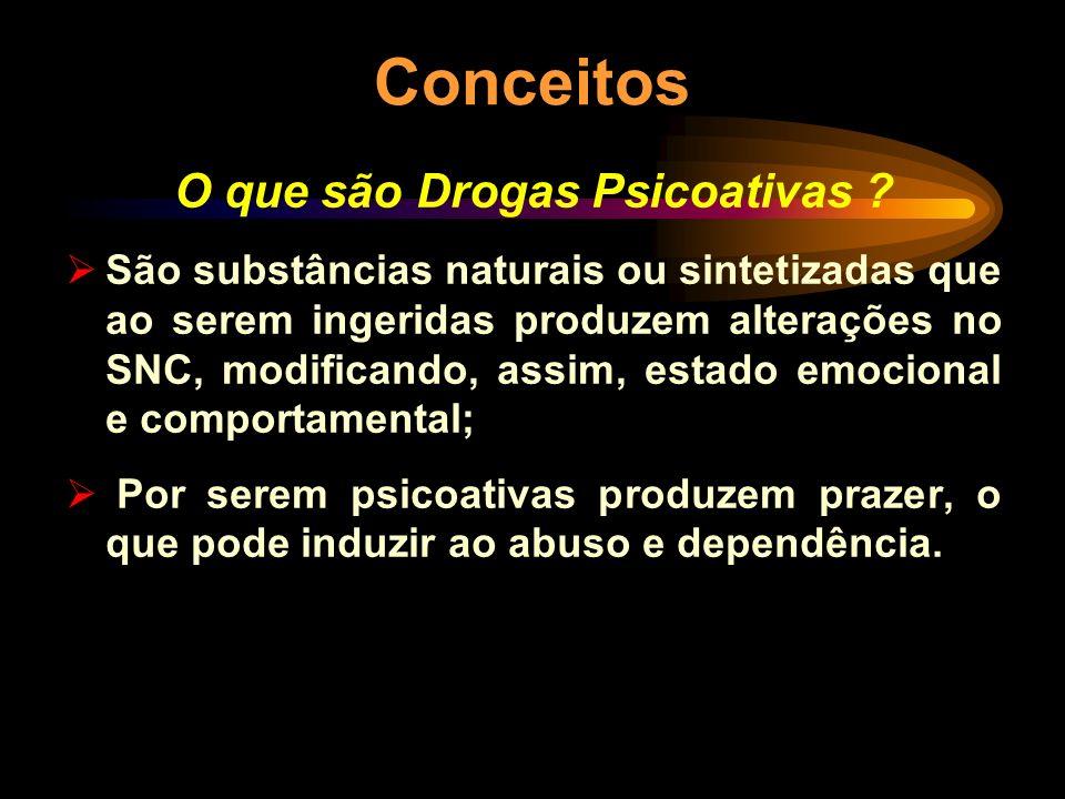 O que são Drogas Psicoativas