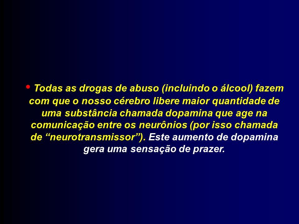 • Todas as drogas de abuso (incluindo o álcool) fazem com que o nosso cérebro libere maior quantidade de uma substância chamada dopamina que age na comunicação entre os neurônios (por isso chamada de neurotransmissor ). Este aumento de dopamina gera uma sensação de prazer.