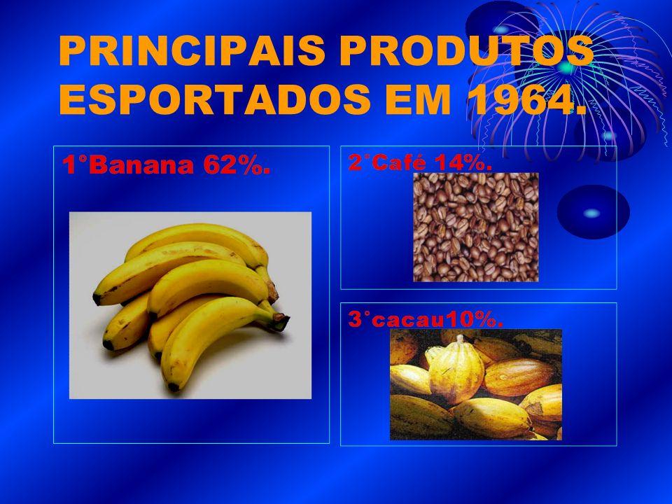 PRINCIPAIS PRODUTOS ESPORTADOS EM 1964.