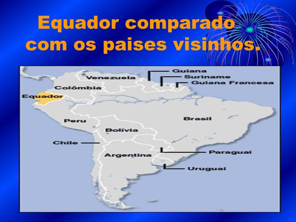 Equador comparado com os paises visinhos.