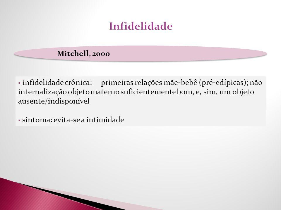 Infidelidade Mitchell, 2000