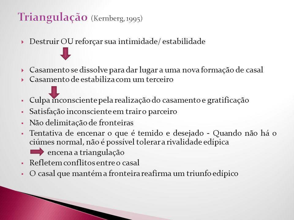 Triangulação (Kernberg, 1995)