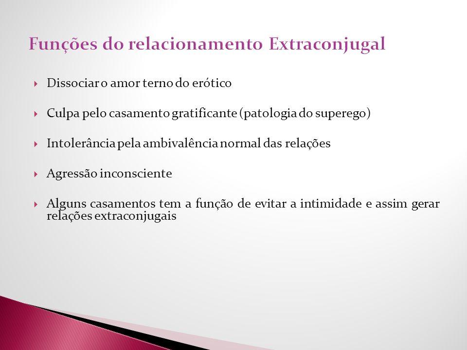 Funções do relacionamento Extraconjugal