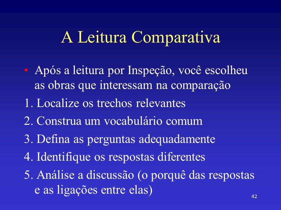 A Leitura Comparativa Após a leitura por Inspeção, você escolheu as obras que interessam na comparação.