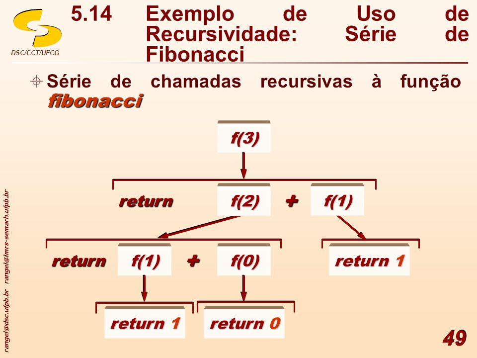 5.14 Exemplo de Uso de Recursividade: Série de Fibonacci