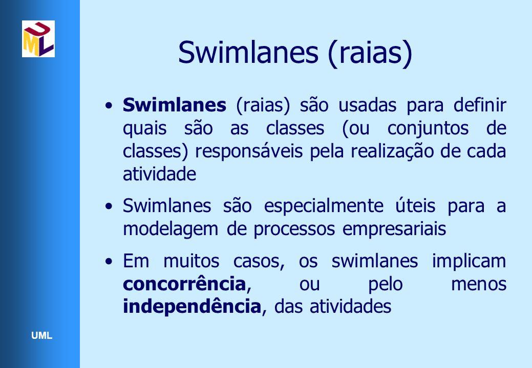 Swimlanes (raias)