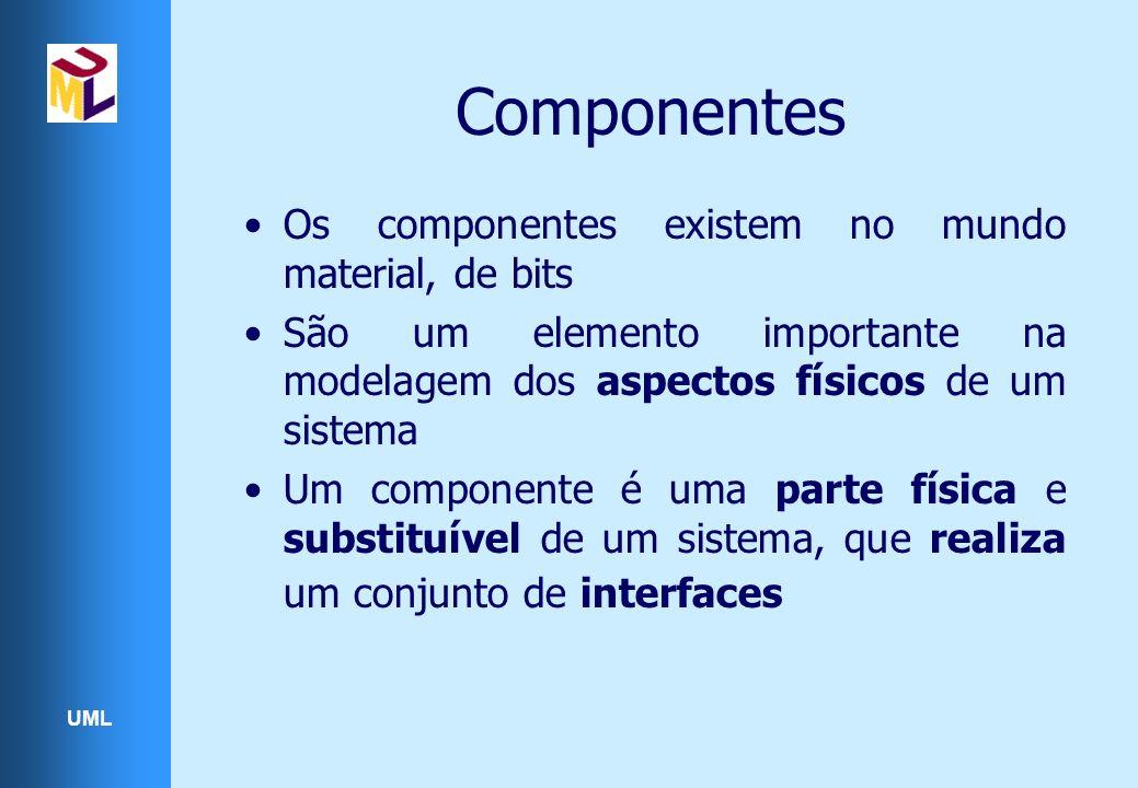 Componentes Os componentes existem no mundo material, de bits