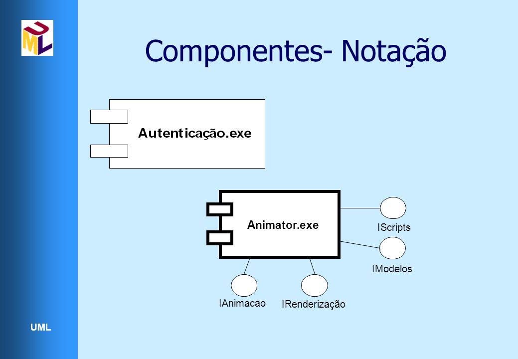 Componentes- Notação Animator.exe IScripts IModelos IAnimacao