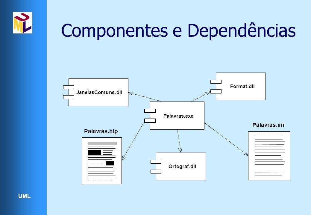 Componentes e Dependências
