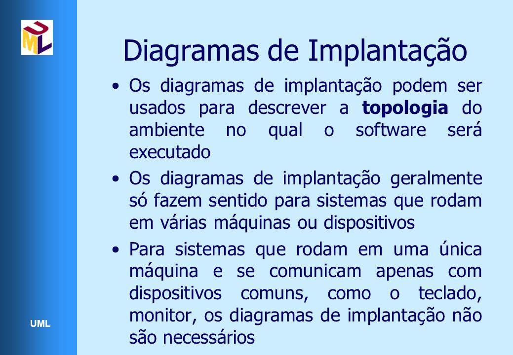 Diagramas de Implantação