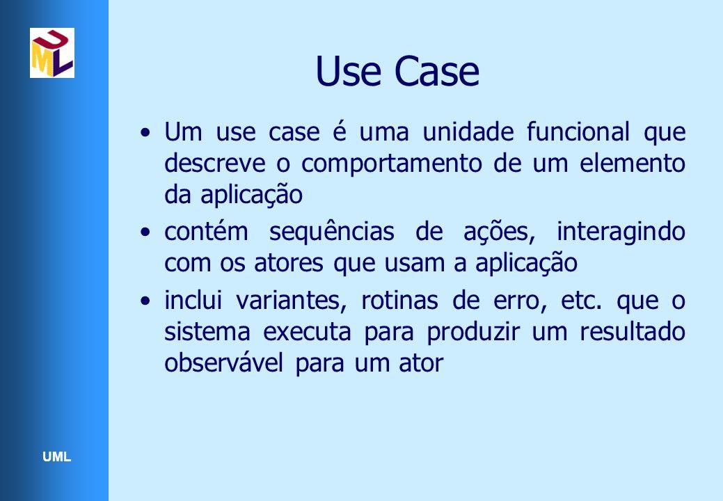 Use Case Um use case é uma unidade funcional que descreve o comportamento de um elemento da aplicação.
