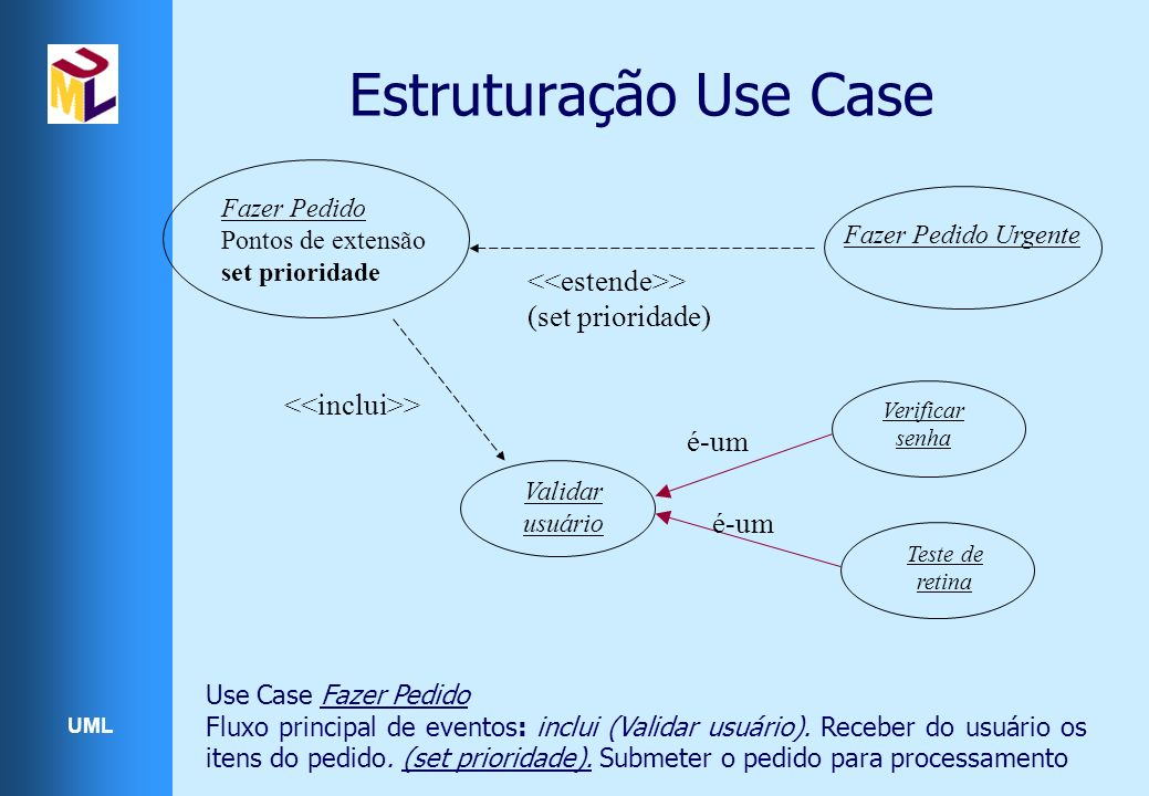 Estruturação Use Case <<estende>> (set prioridade)