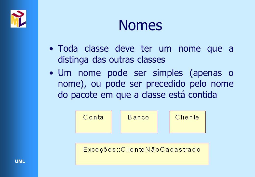 Nomes Toda classe deve ter um nome que a distinga das outras classes