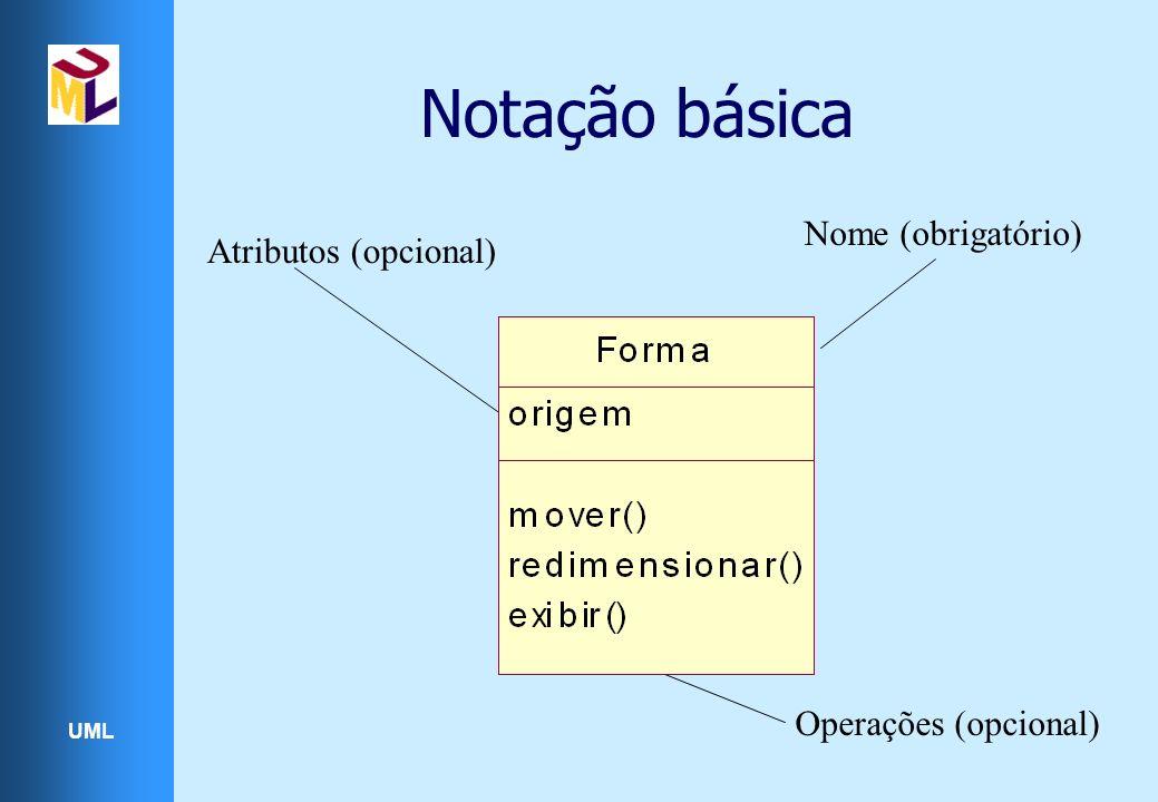 Notação básica Nome (obrigatório) Atributos (opcional)