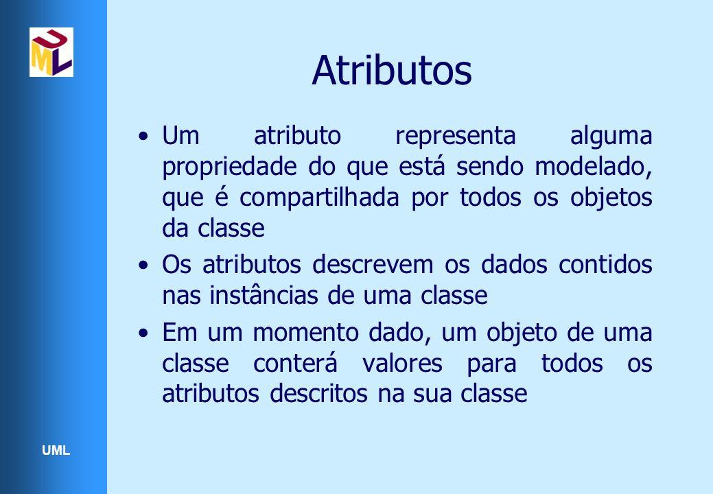 Atributos Um atributo representa alguma propriedade do que está sendo modelado, que é compartilhada por todos os objetos da classe.
