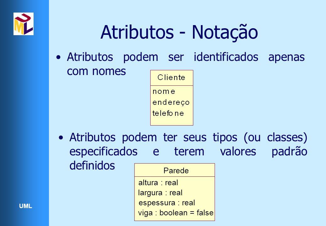 Atributos - Notação Atributos podem ser identificados apenas com nomes