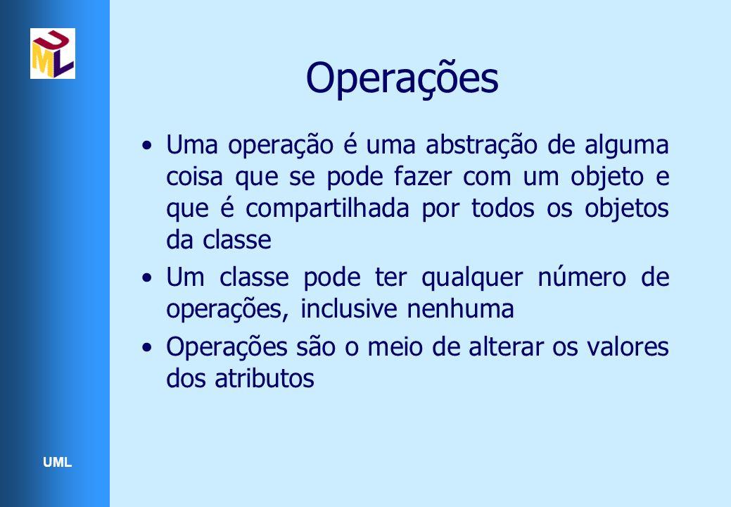 Operações Uma operação é uma abstração de alguma coisa que se pode fazer com um objeto e que é compartilhada por todos os objetos da classe.