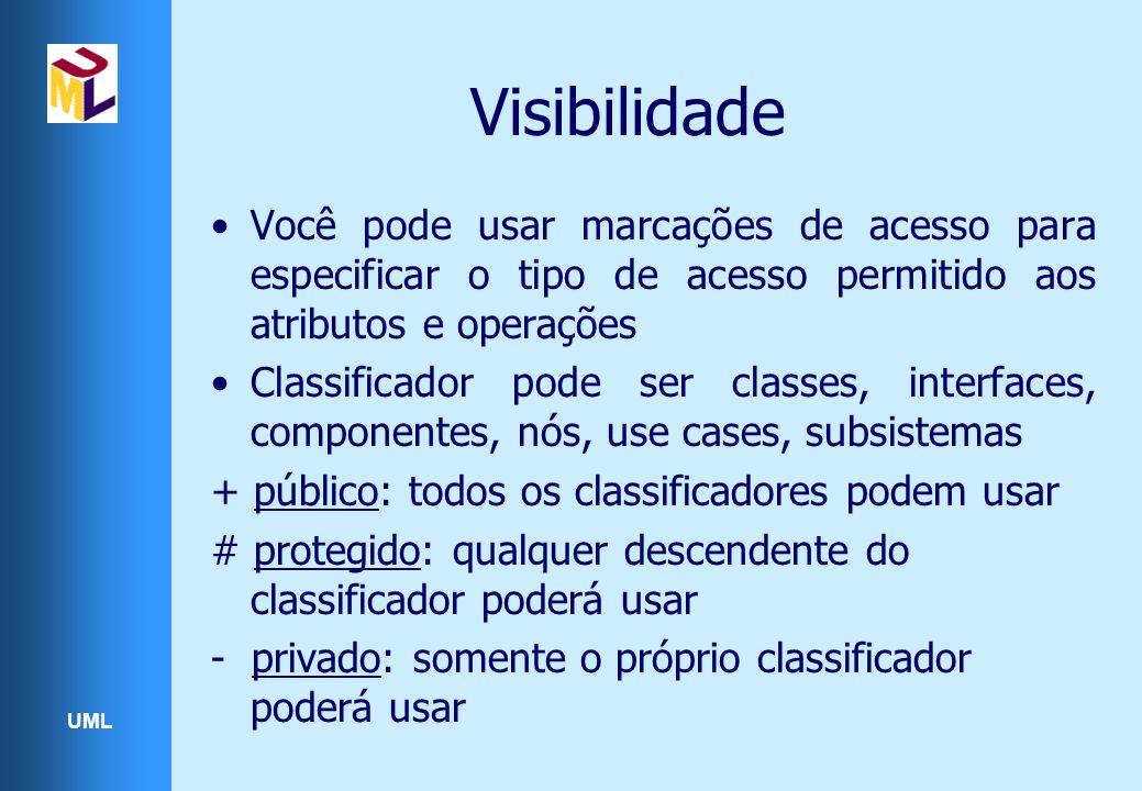 Visibilidade Você pode usar marcações de acesso para especificar o tipo de acesso permitido aos atributos e operações.