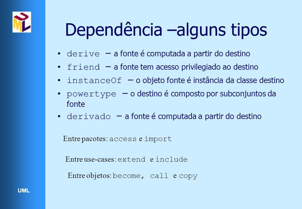 Dependência –alguns tipos