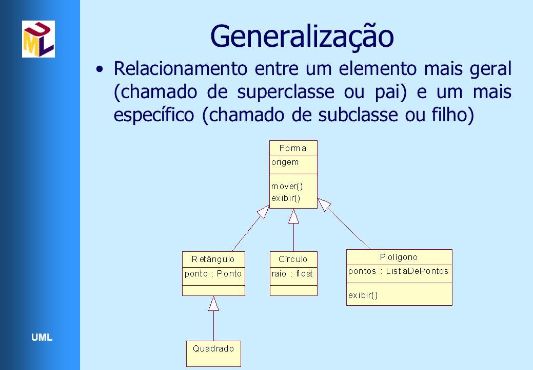 Generalização Relacionamento entre um elemento mais geral (chamado de superclasse ou pai) e um mais específico (chamado de subclasse ou filho)