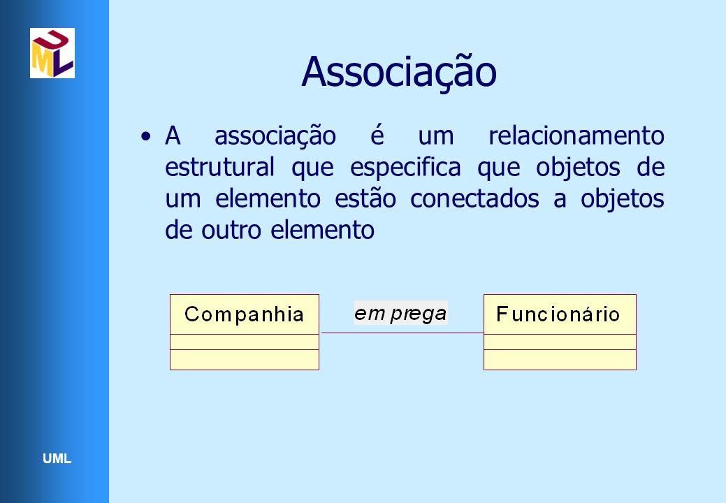 Associação A associação é um relacionamento estrutural que especifica que objetos de um elemento estão conectados a objetos de outro elemento.