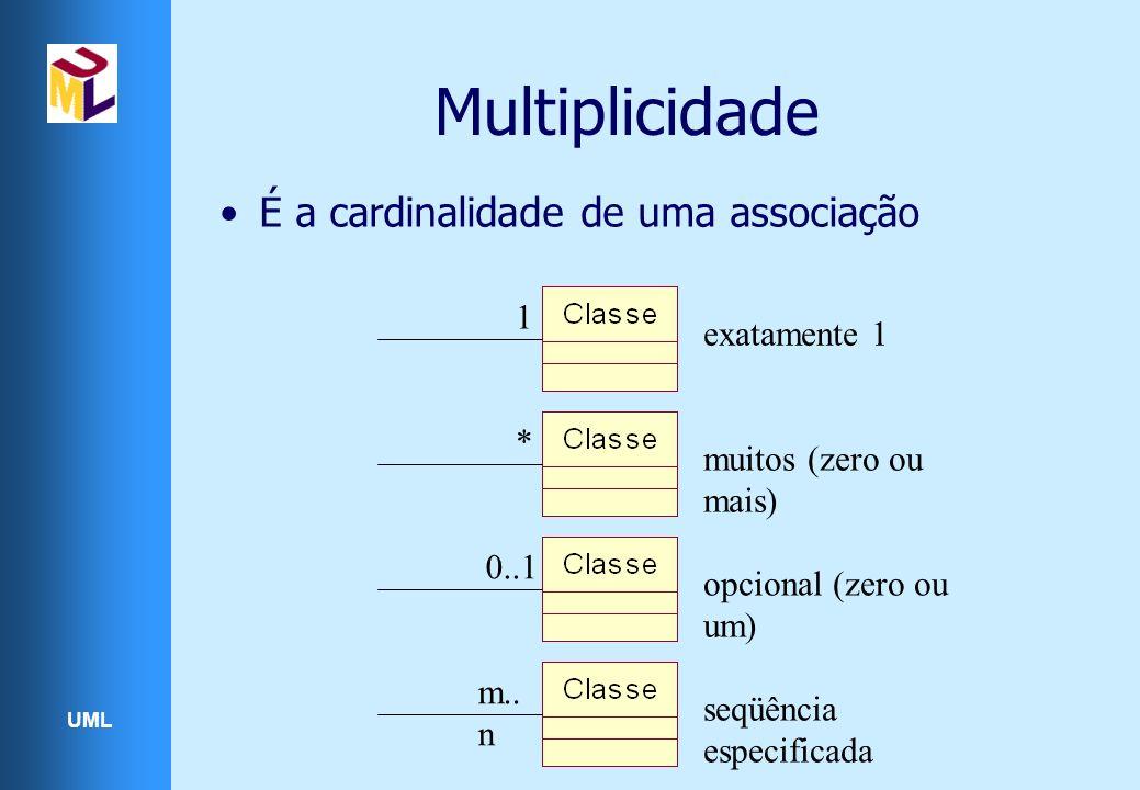 Multiplicidade É a cardinalidade de uma associação 1 exatamente 1 *