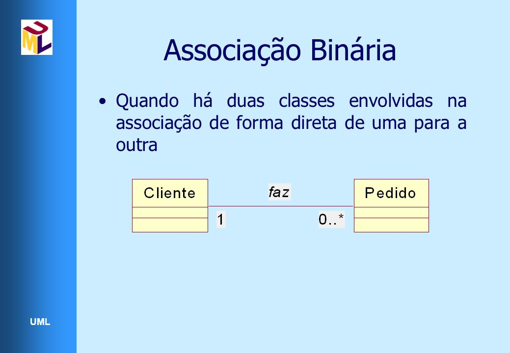 Associação Binária Quando há duas classes envolvidas na associação de forma direta de uma para a outra.