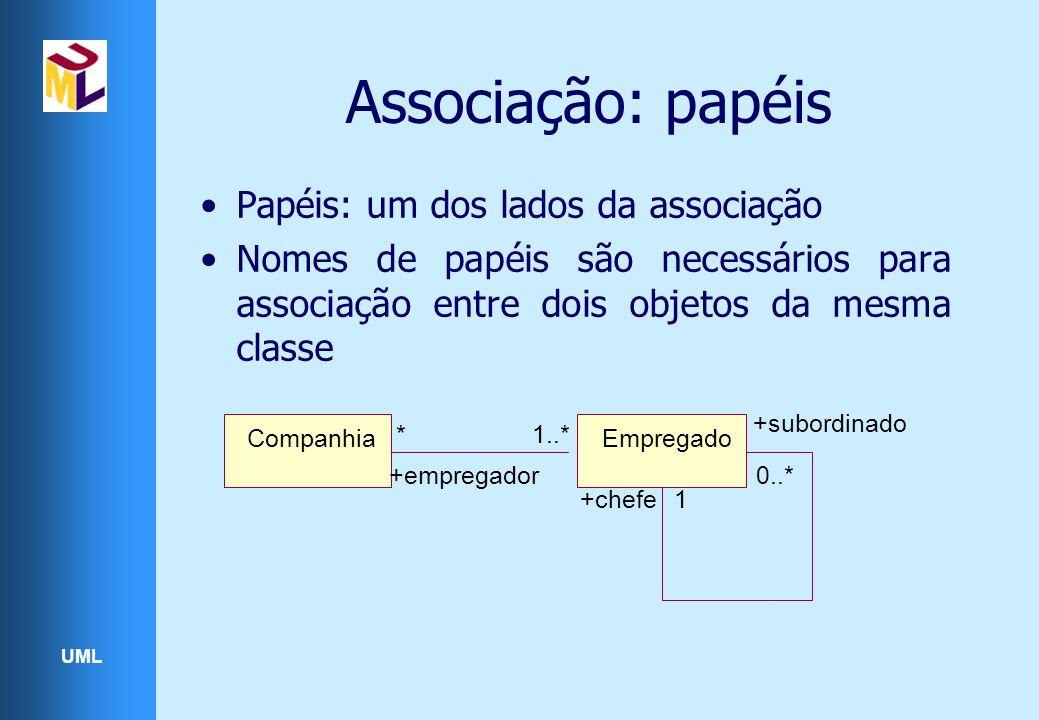 Associação: papéis Papéis: um dos lados da associação