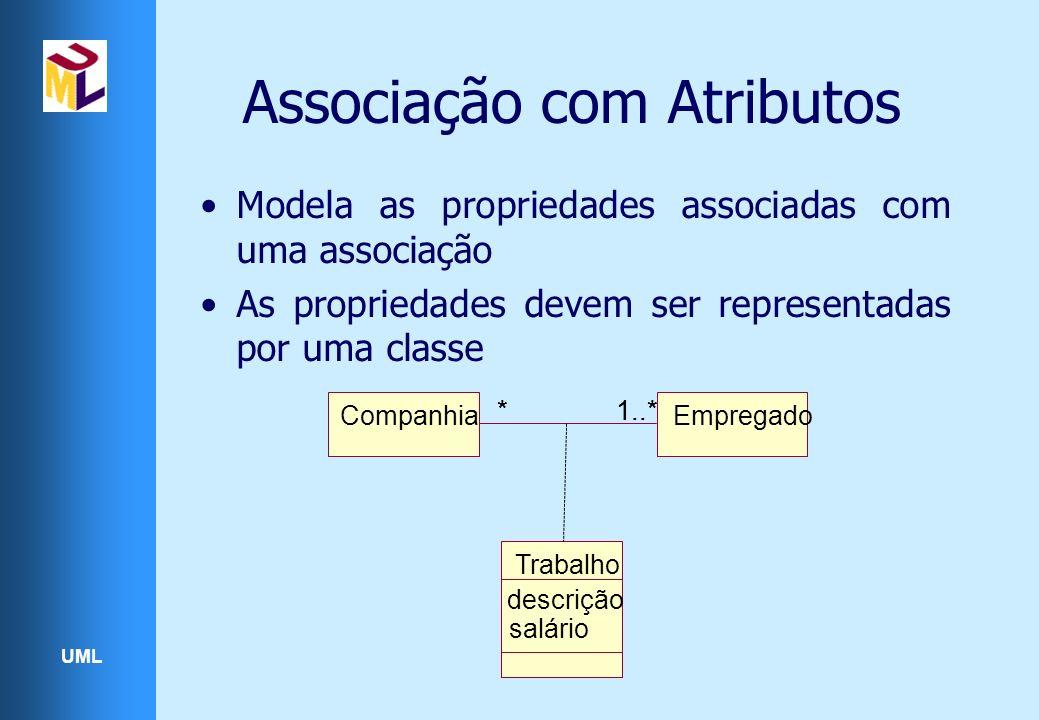 Associação com Atributos