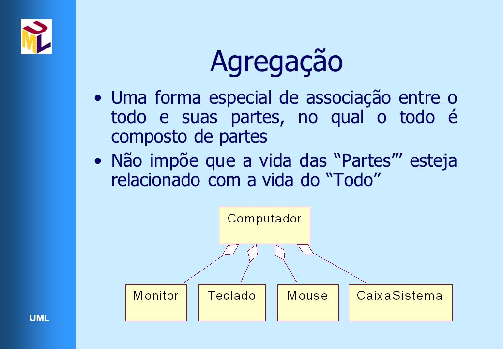 Agregação Uma forma especial de associação entre o todo e suas partes, no qual o todo é composto de partes.