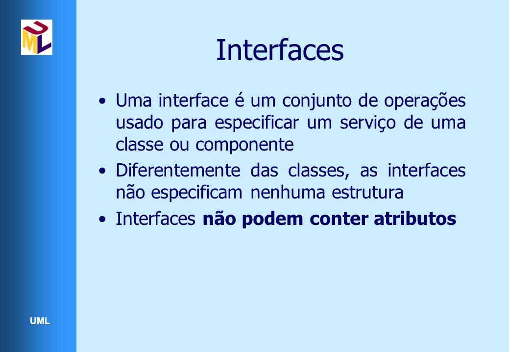 Interfaces Uma interface é um conjunto de operações usado para especificar um serviço de uma classe ou componente.