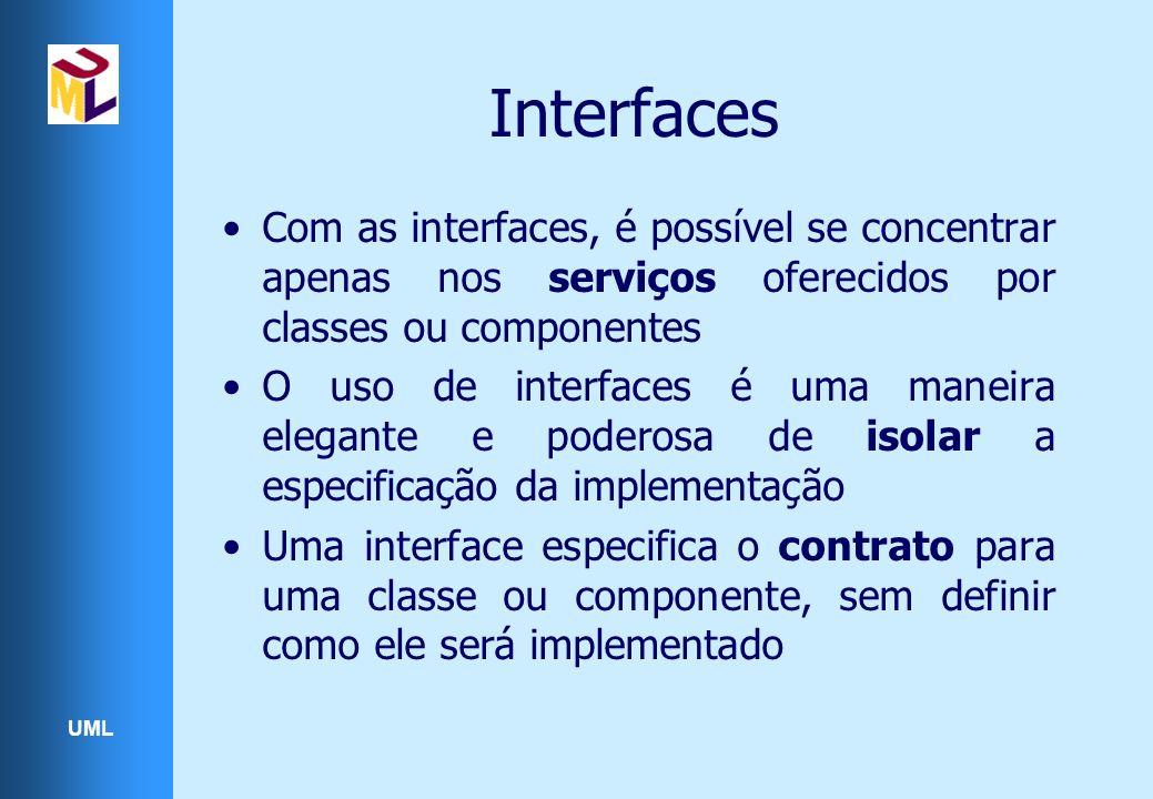 Interfaces Com as interfaces, é possível se concentrar apenas nos serviços oferecidos por classes ou componentes.