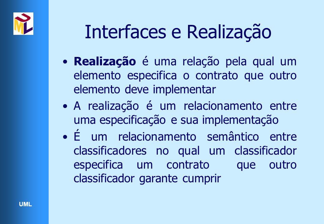 Interfaces e Realização