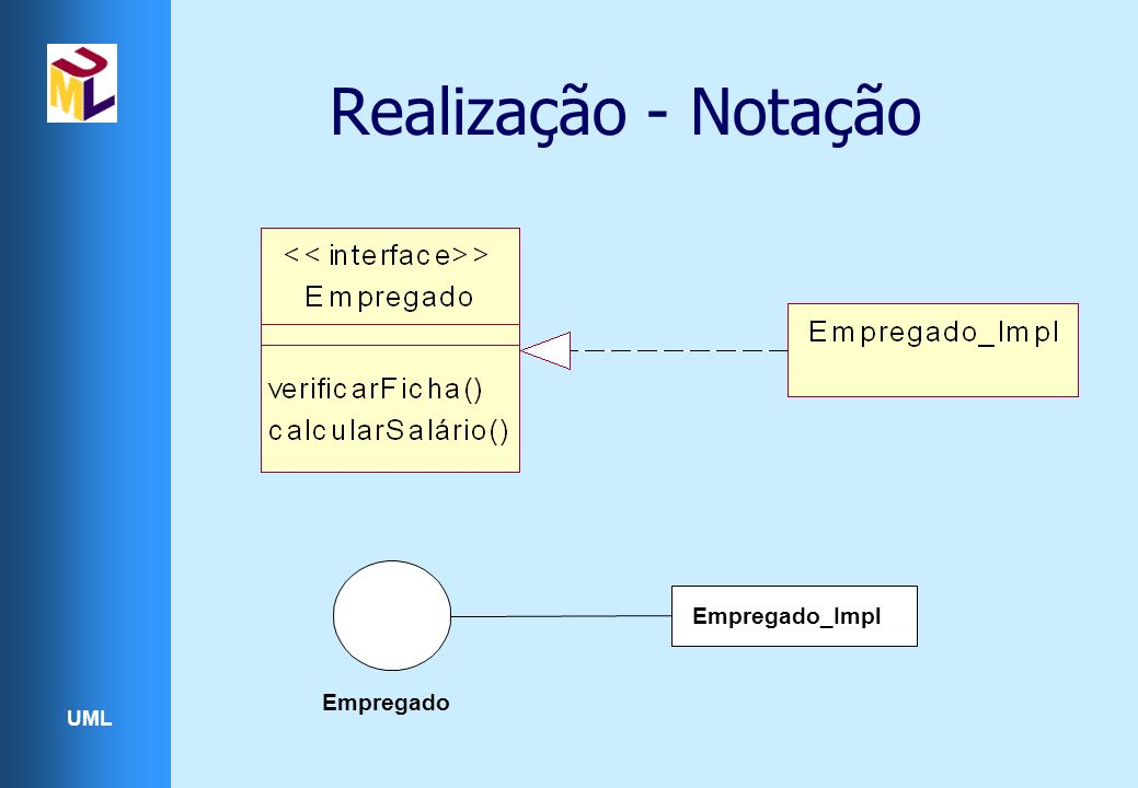 Realização - Notação Empregado Empregado_Impl