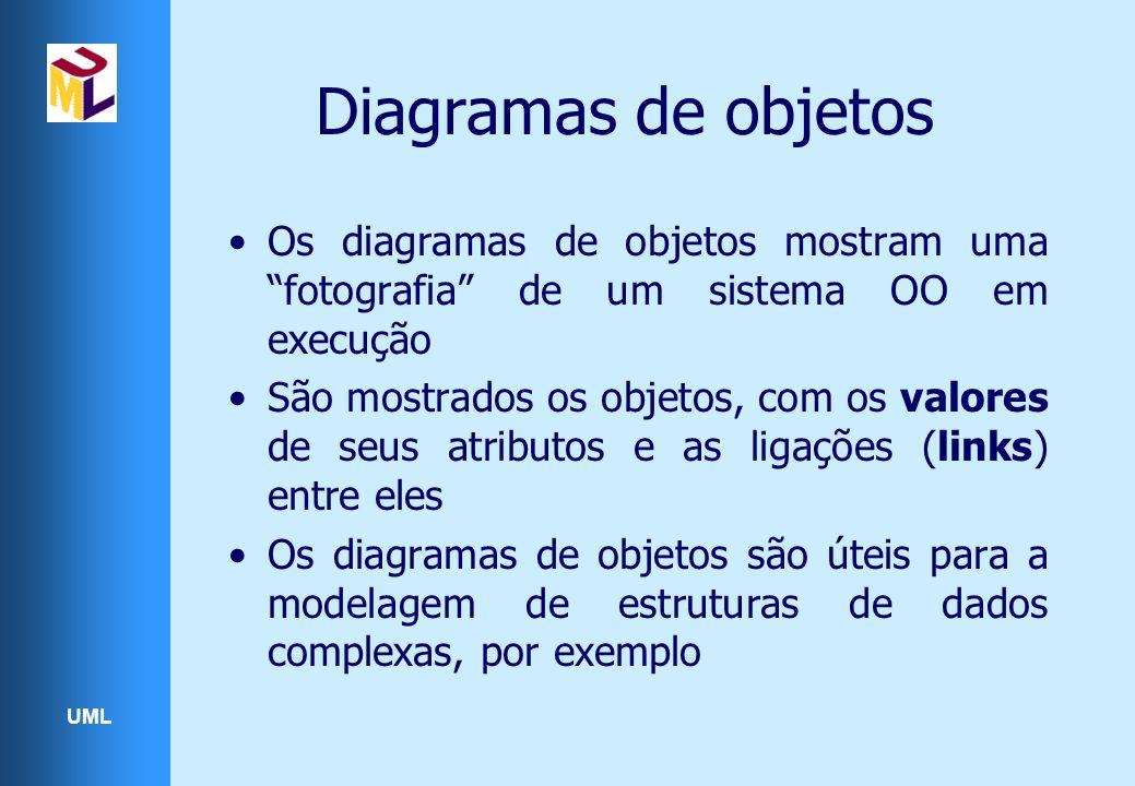 Diagramas de objetos Os diagramas de objetos mostram uma fotografia de um sistema OO em execução.