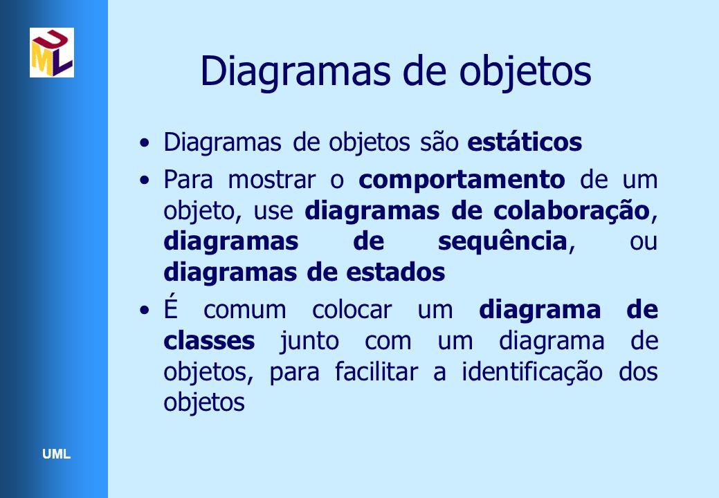 Diagramas de objetos Diagramas de objetos são estáticos