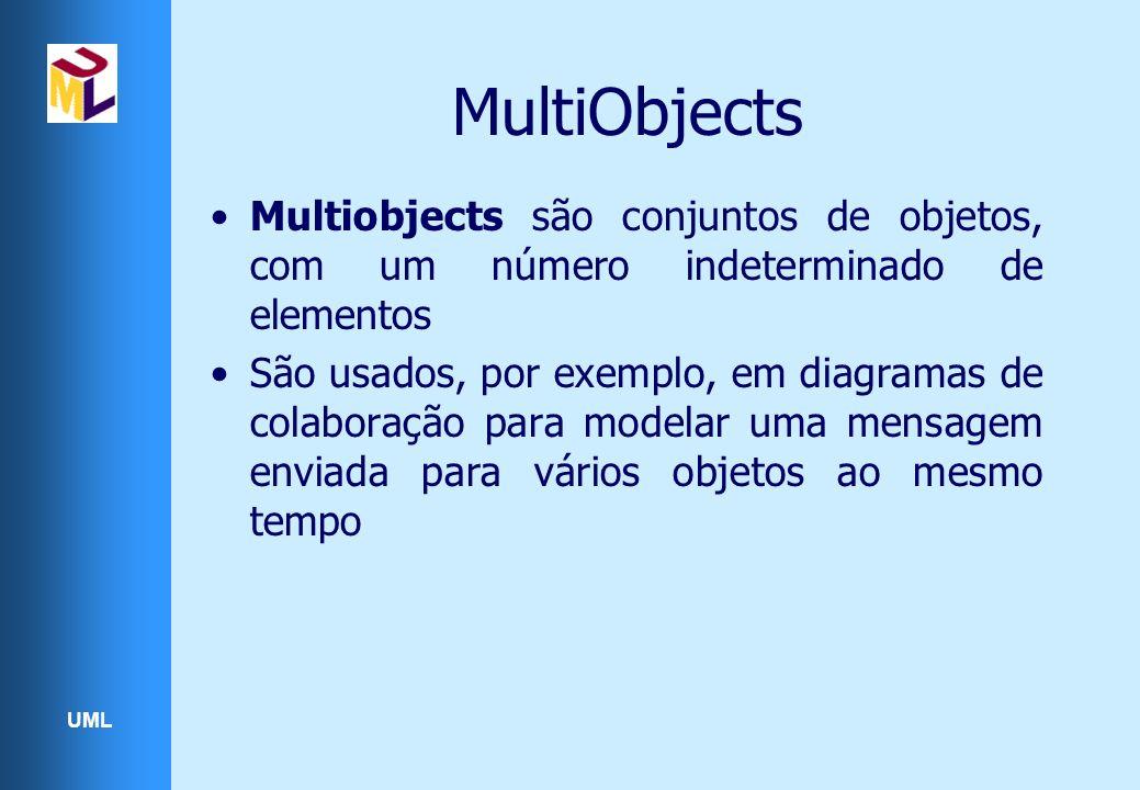 MultiObjects Multiobjects são conjuntos de objetos, com um número indeterminado de elementos.
