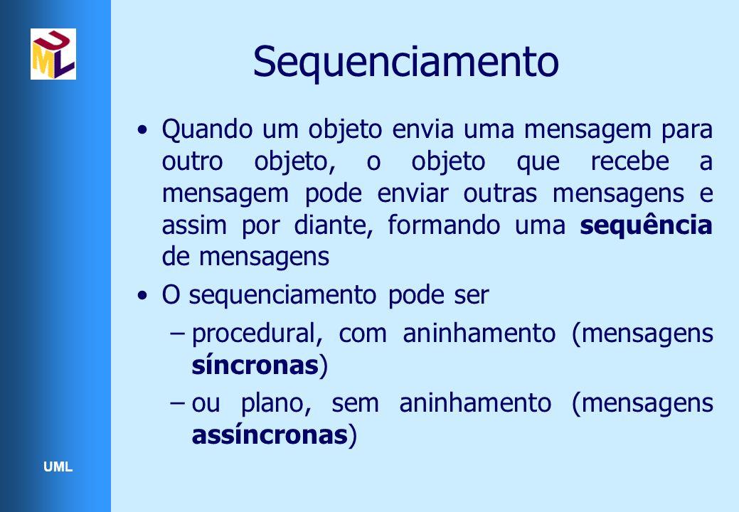 Sequenciamento