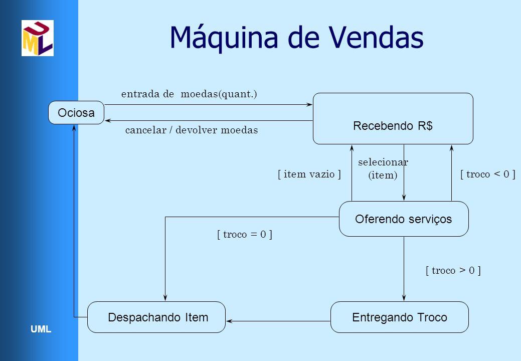 Máquina de Vendas Ociosa Recebendo R$ Oferendo serviços
