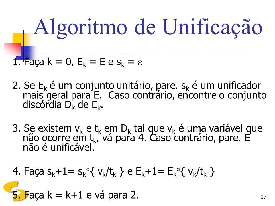 Algoritmo de Unificação