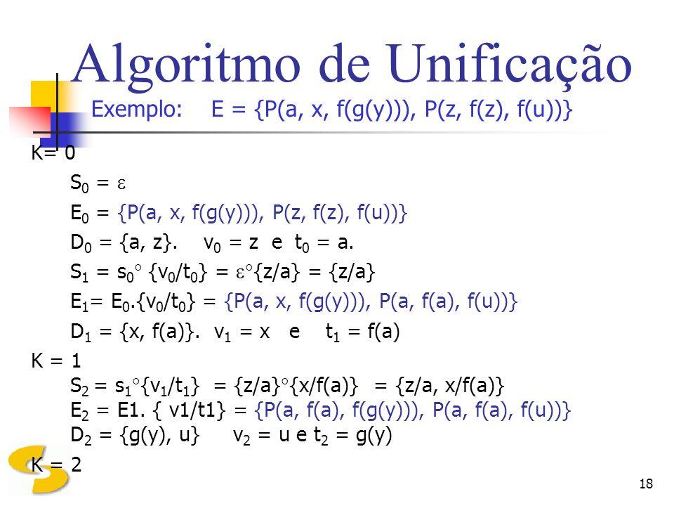 Algoritmo de Unificação Exemplo: E = {P(a, x, f(g(y))), P(z, f(z), f(u))}