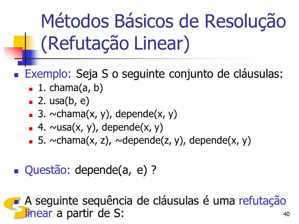 Métodos Básicos de Resolução (Refutação Linear)